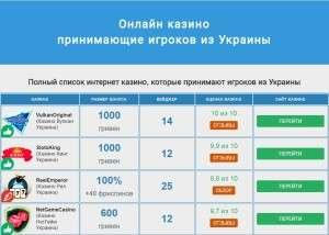 Кинг - украинское казино высшего уровня!